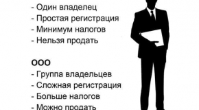 Разница между ИП и ООО: сравнение плюсов и минусов