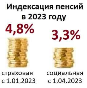 Когда в этом году выдадут пенсию калькулятор пенсии советский стаж