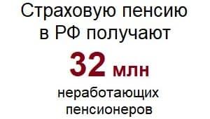 Страховую пенсию в России получают 32 млн чел