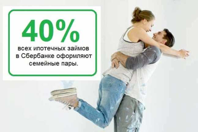 кредит онлайн кредит 7