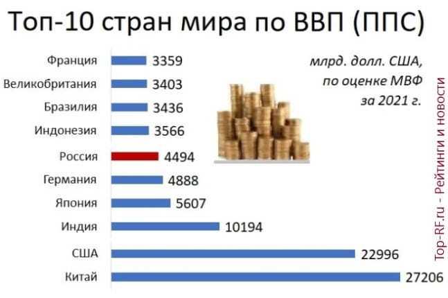 российские кредитные организации перечень