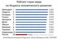 https://top-rf.ru/media/k2/items/cache/474f4cdd4383ff91fd1d98bcb039d93b_M.jpg